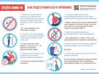 Вакцинация против COVID-19