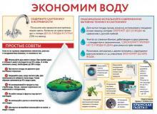 Экономим воду!!!
